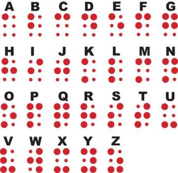 Braille-alfabeto